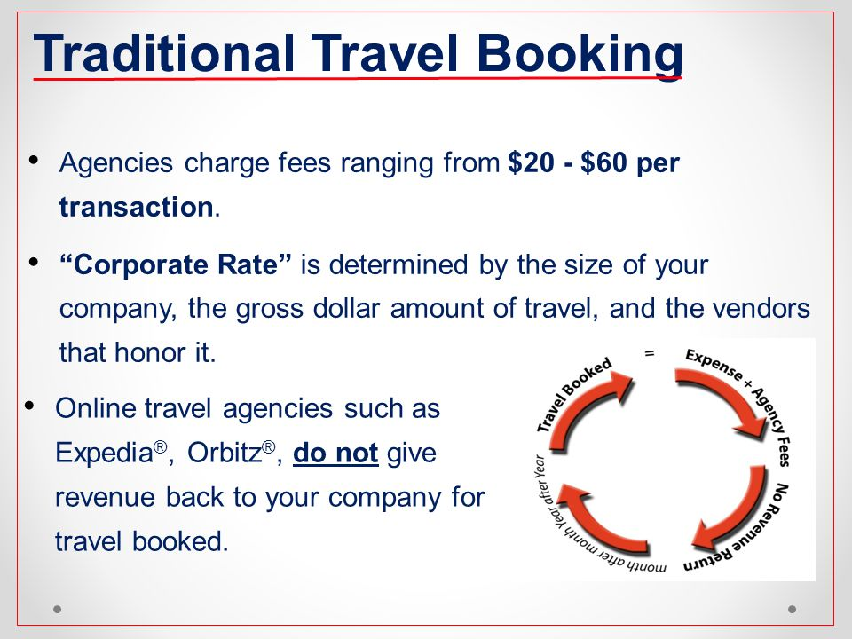 Traditional Travel Booking