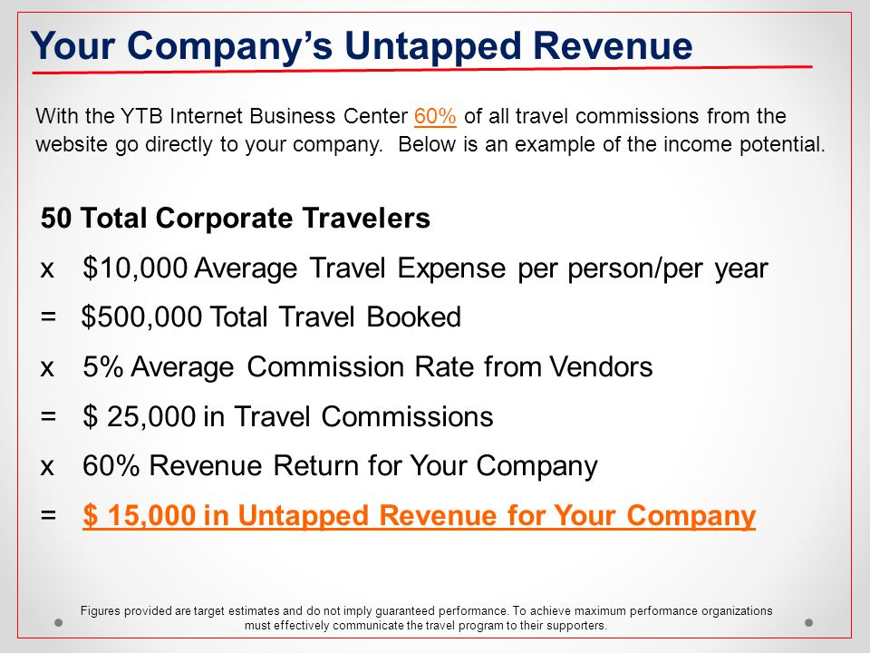 Your Company's Untapped Revenue