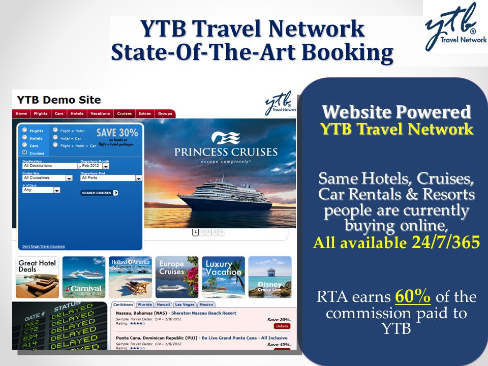 State-Of-The-Art Booking