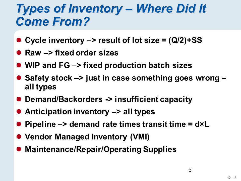 Types of Inventory – Where Did It Come From