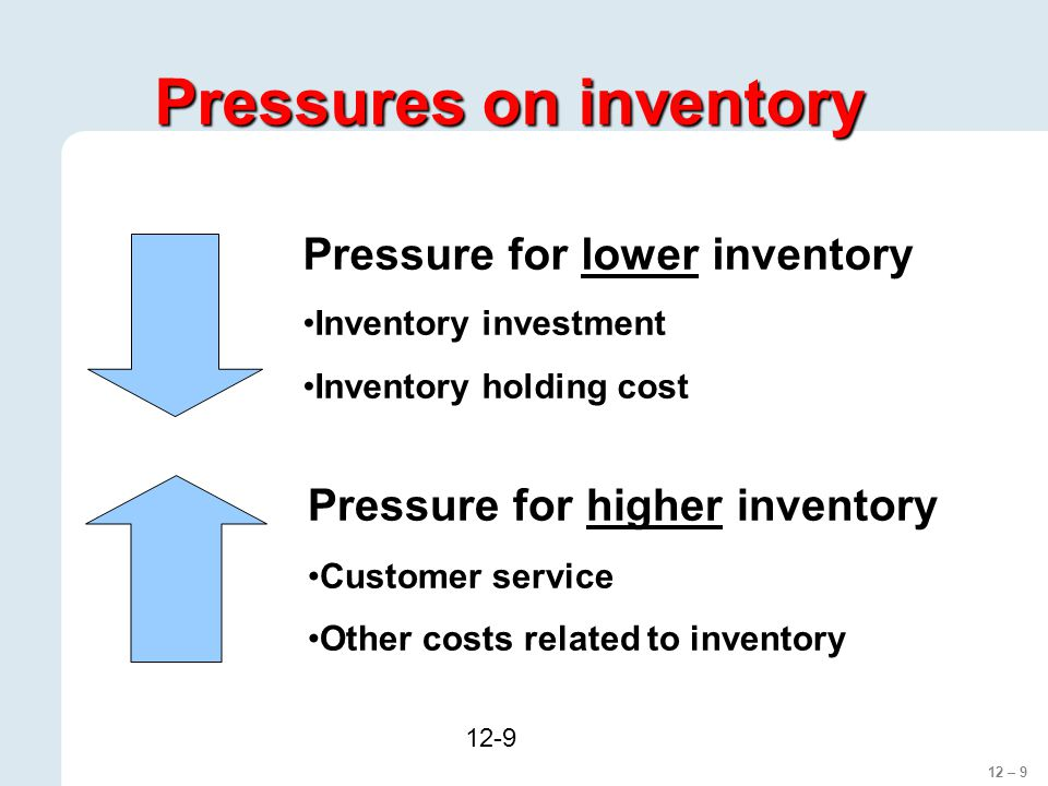 Pressures on inventory