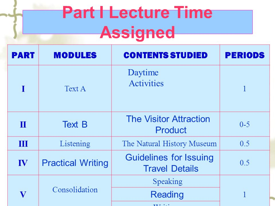 Part I Lecture Time Assigned