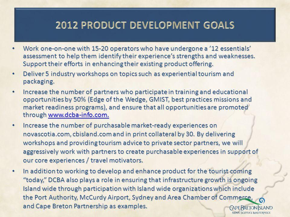 2012 product development goals