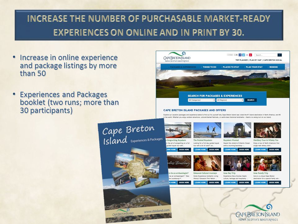 INCREASE THE NUMBER OF PURCHASABLE MARKET-READY EXPERIENCES ON ONLINE AND IN PRINT BY 30.