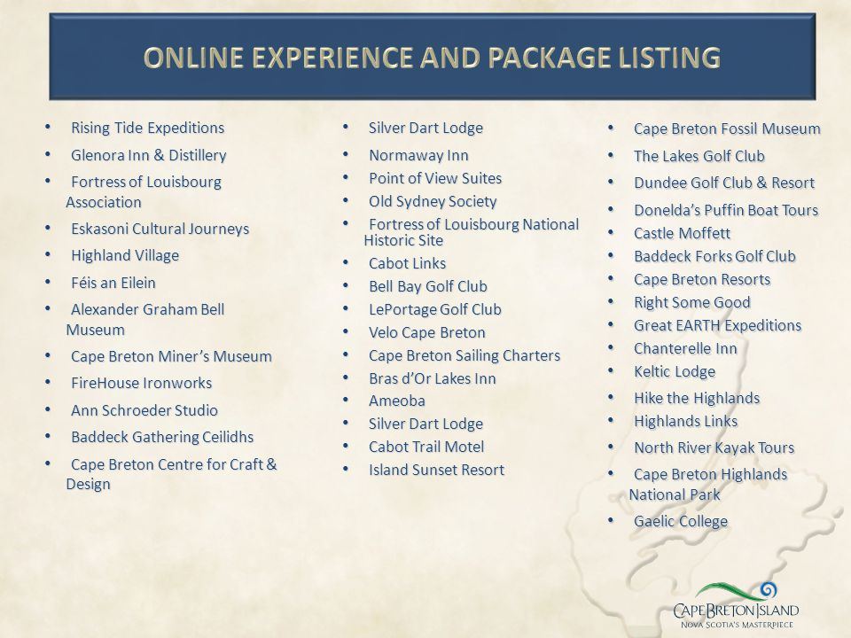 Online Experience and Package Listing