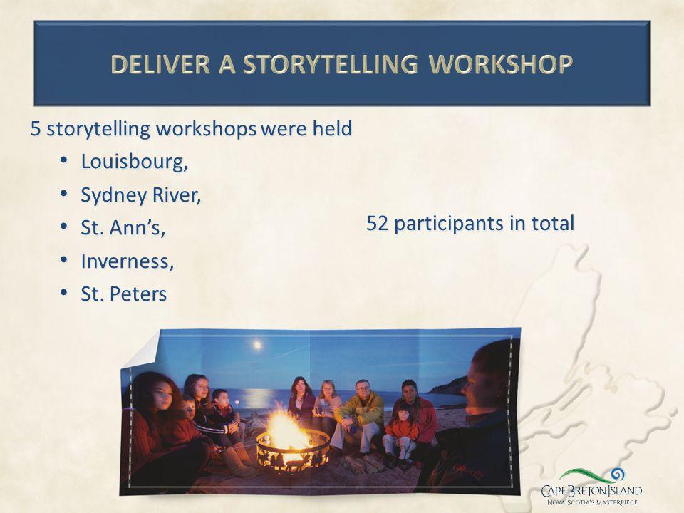 Deliver a Storytelling Workshop