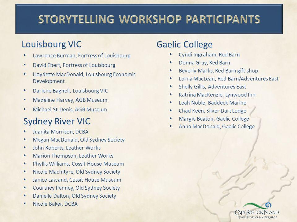 Storytelling Workshop Participants