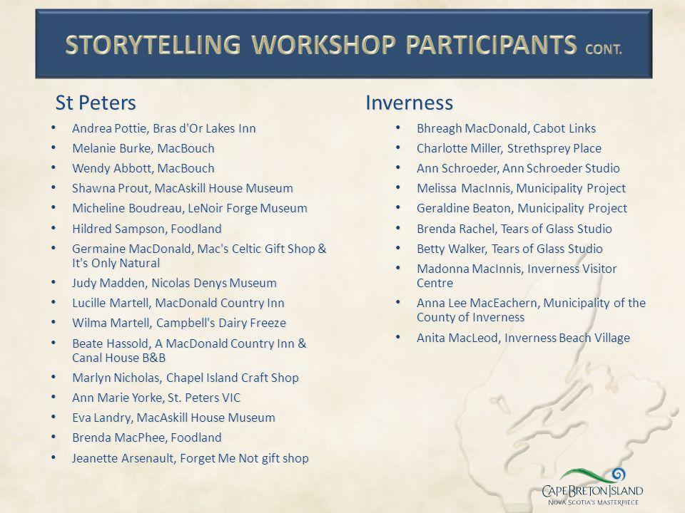 Storytelling Workshop Participants Cont.