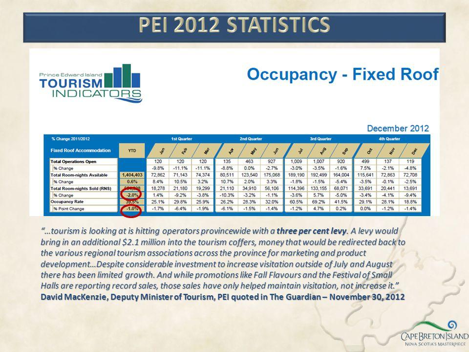 PEI 2012 STATISTICS