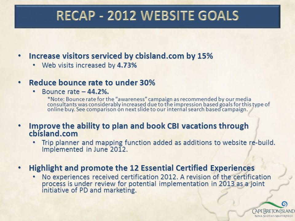RECAP - 2012 WEBSITE GOALS Increase visitors serviced by cbisland.com by 15% Web visits increased by 4.73%