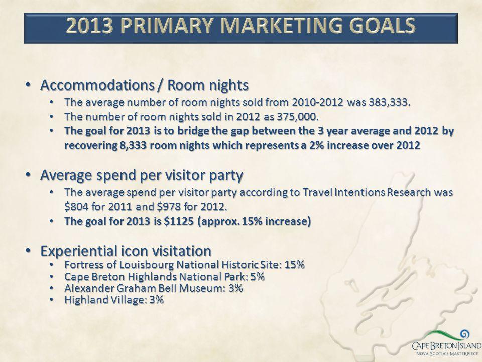 2013 PRIMARY MARKETING GOALS