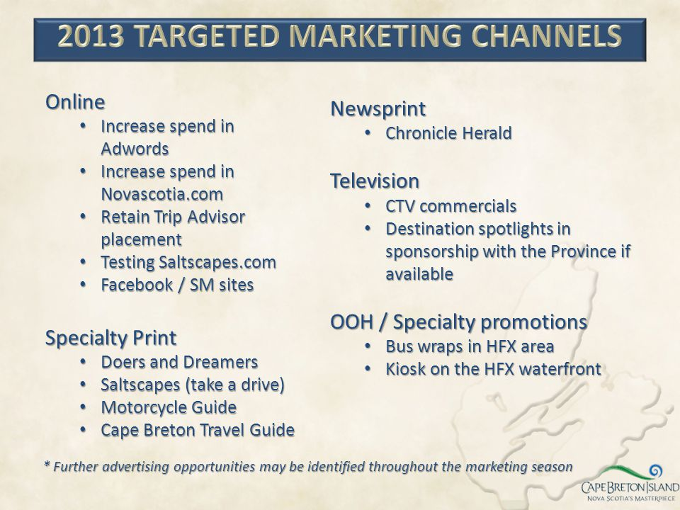 2013 TARGETED MARKETING CHANNELS
