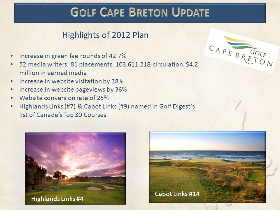 Golf Cape Breton Update