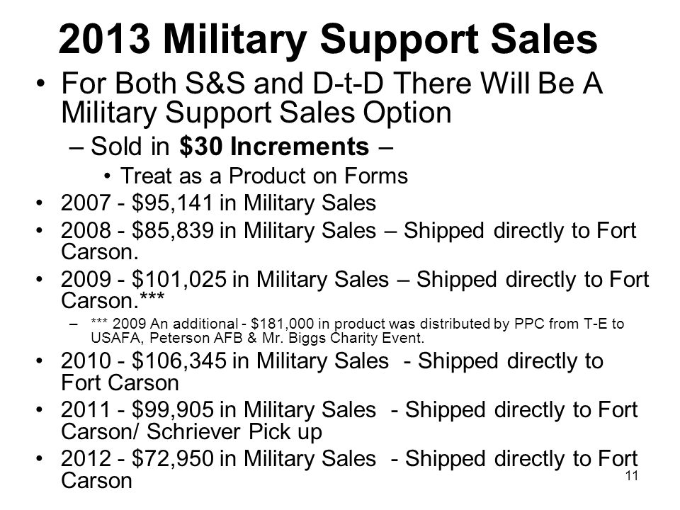 2013 Military Support Sales