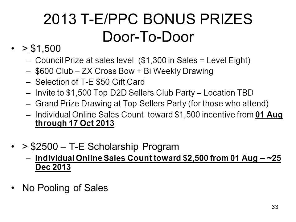 2013 T-E/PPC BONUS PRIZES Door-To-Door