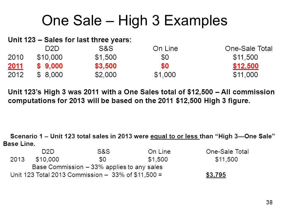 One Sale – High 3 Examples