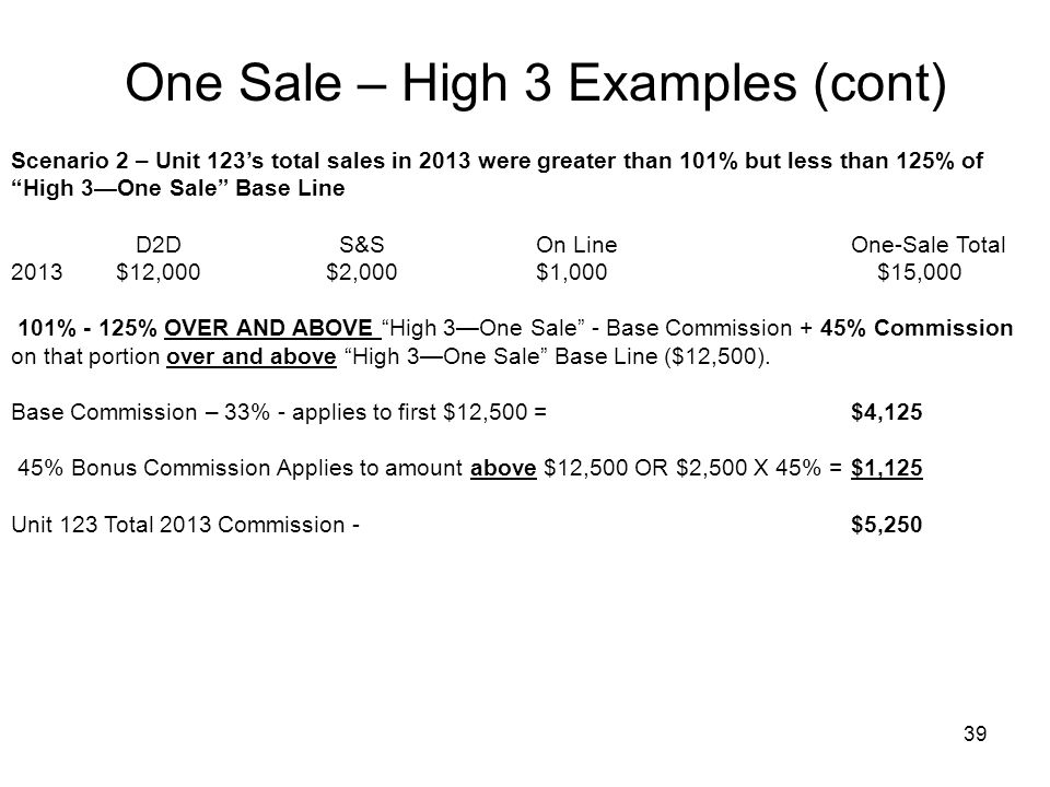 One Sale – High 3 Examples (cont)