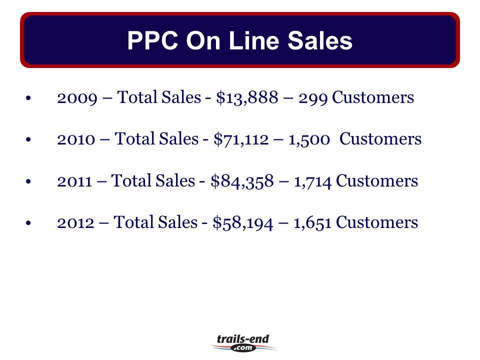 PPC On Line Sales 2009 – Total Sales - $13,888 – 299 Customers