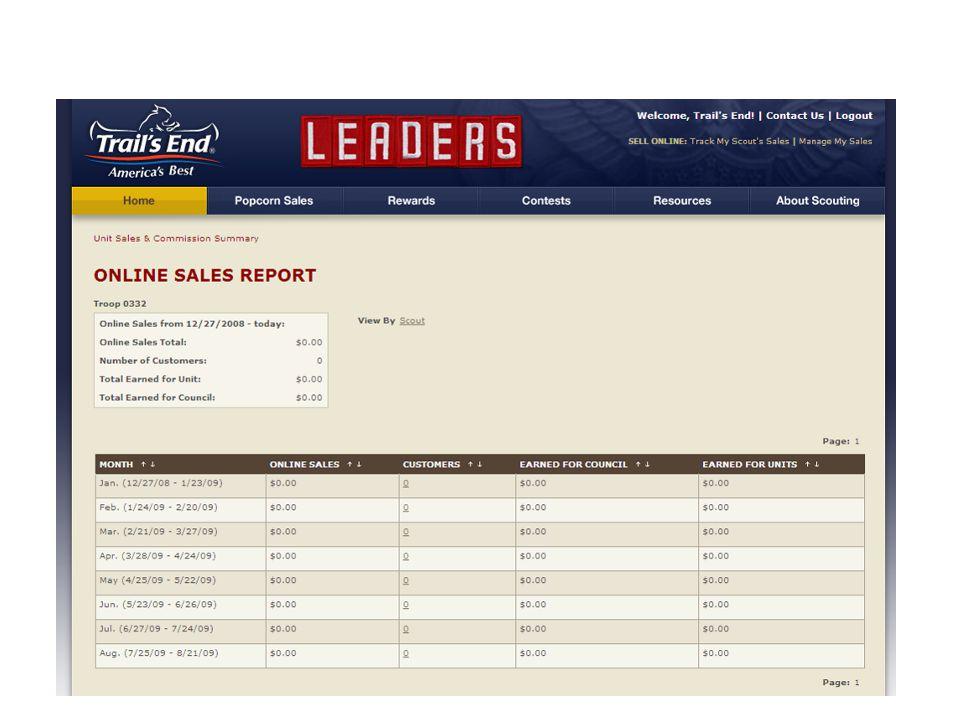 View Online Sales