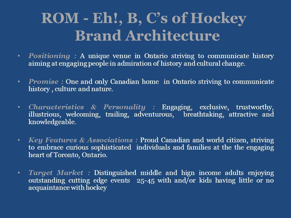 ROM - Eh!, B, C's of Hockey Brand Architecture