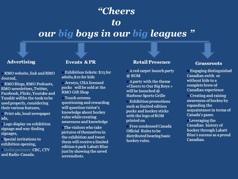 Cheers to our big boys in our big leagues