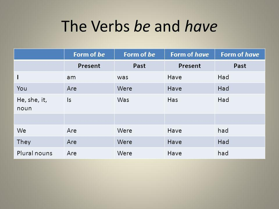 The Verbs be and have Form of be Form of have Present Past I am was