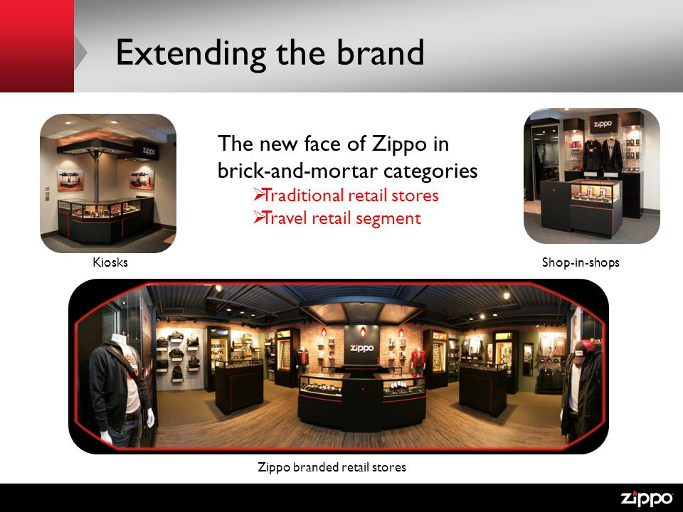 Extending the brand The new face of Zippo in brick-and-mortar categories. Traditional retail stores.