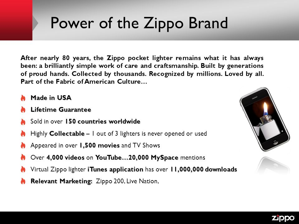 Power of the Zippo Brand