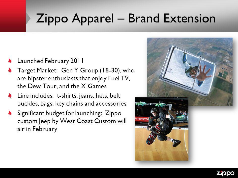 Zippo Apparel – Brand Extension