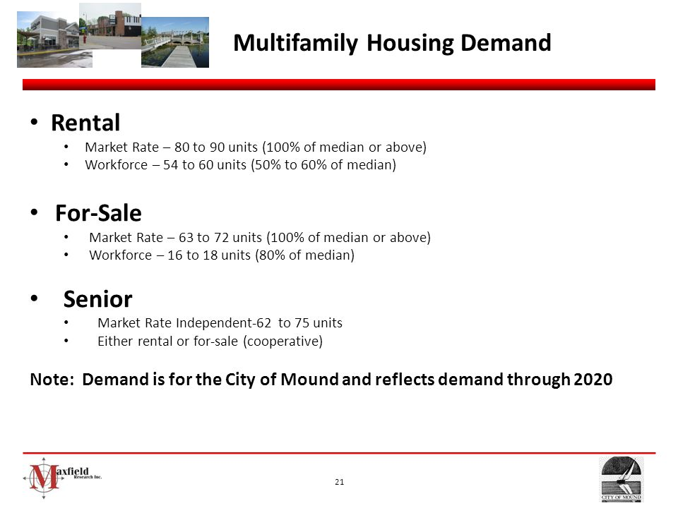 Multifamily Housing Demand