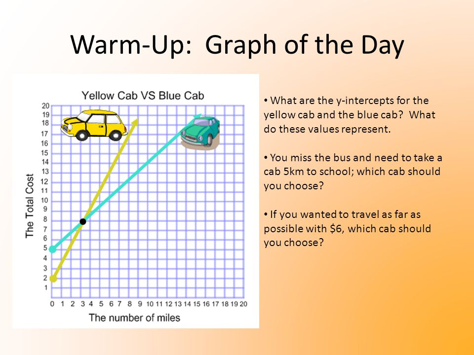 Warm-Up: Graph of the Day