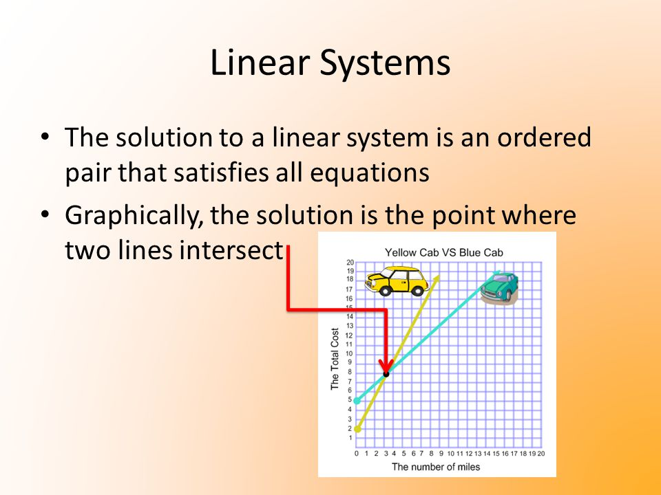 Linear Systems The solution to a linear system is an ordered pair that satisfies all equations.