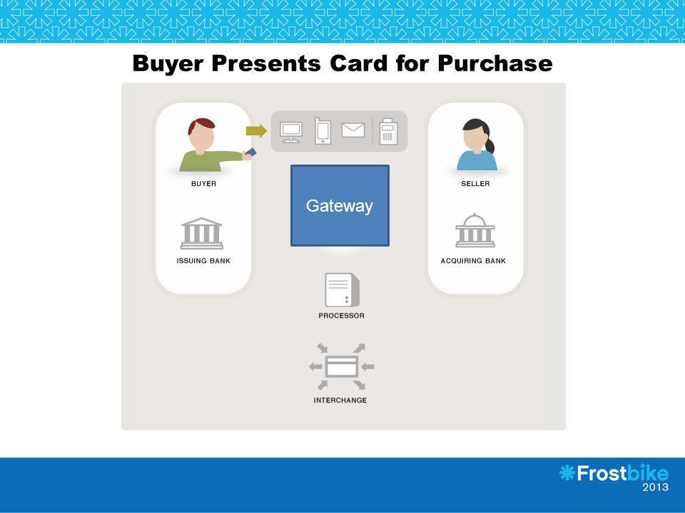 Buyer Presents Card for Purchase