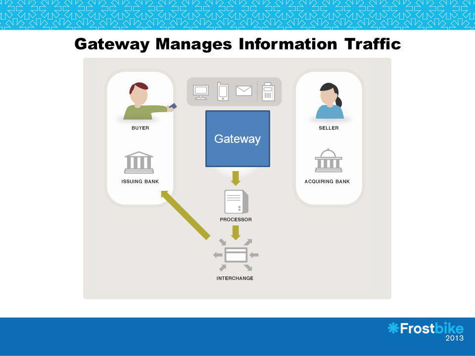Gateway Manages Information Traffic