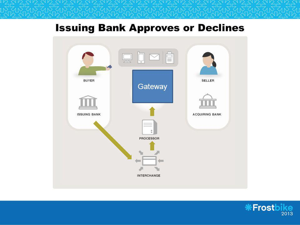 Issuing Bank Approves or Declines