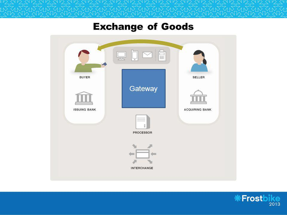 Exchange of Goods Gateway