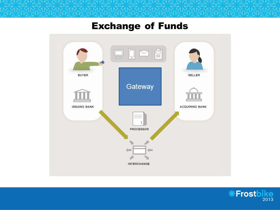 Exchange of Funds Gateway