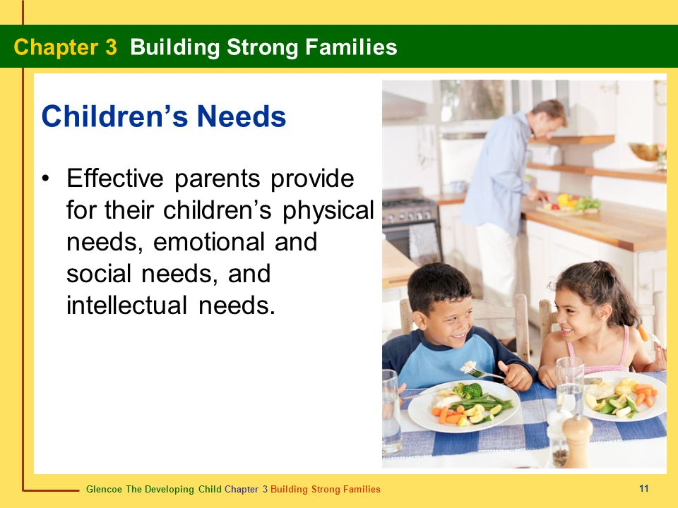 Children's Needs Effective parents provide for their children's physical needs, emotional and social needs, and intellectual needs.