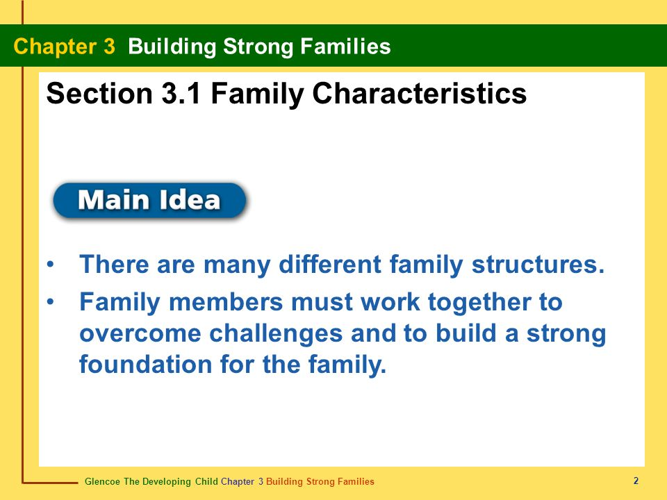 Section 3.1 Family Characteristics