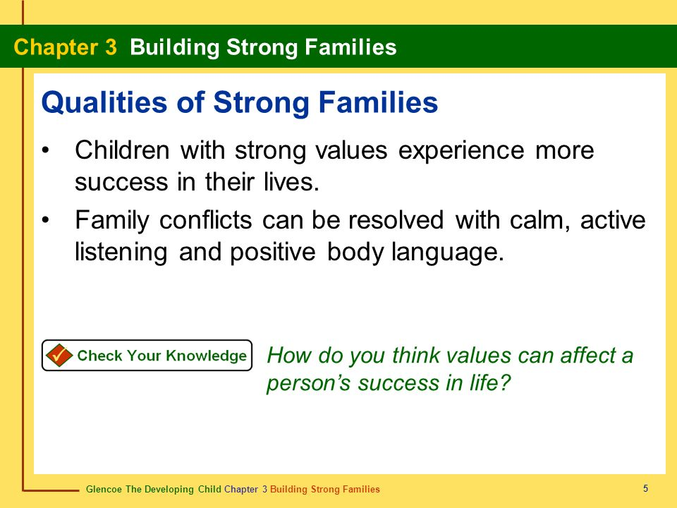Qualities of Strong Families