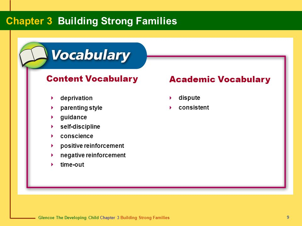 Content Vocabulary Academic Vocabulary deprivation parenting style