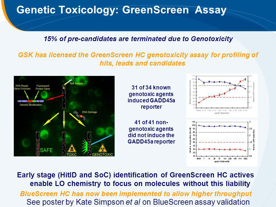 Genetic Toxicology: GreenScreen Assay