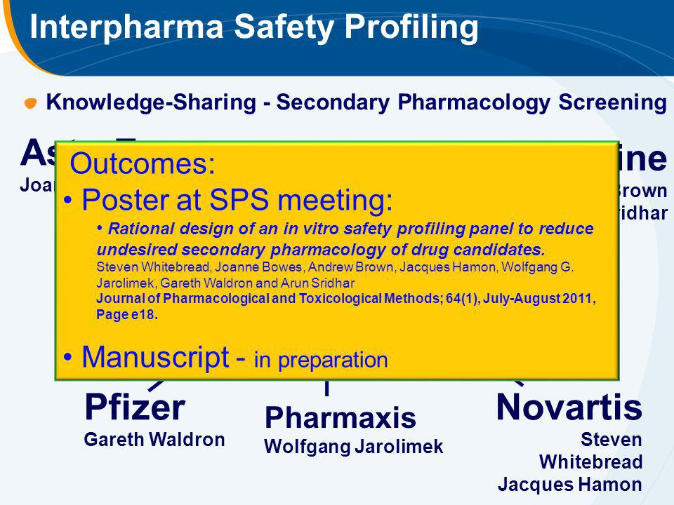 Interpharma Safety Profiling