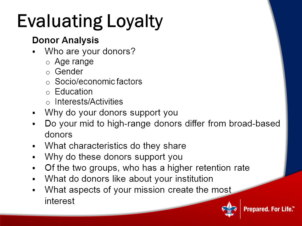 Evaluating Loyalty Donor Analysis Who are your donors