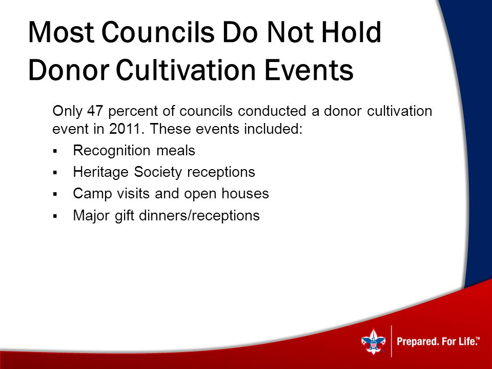 Most Councils Do Not Hold Donor Cultivation Events