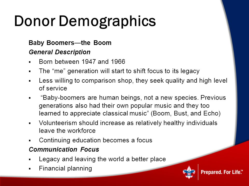 Donor Demographics Baby Boomers—the Boom General Description