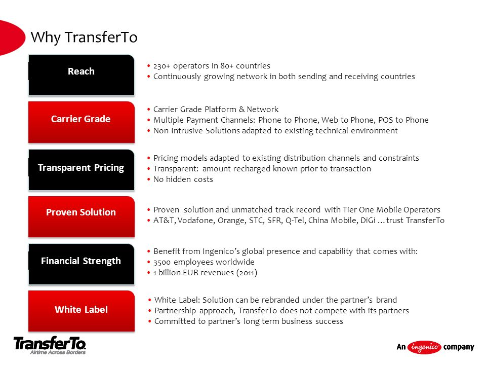 Why TransferTo Reach Carrier Grade Transparent Pricing Proven Solution