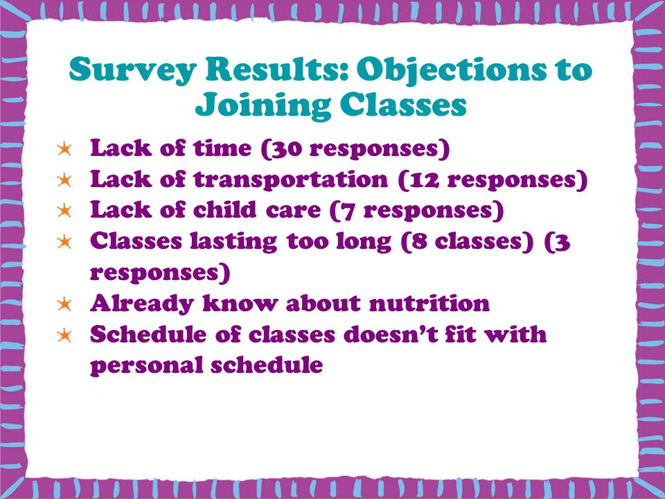 Survey Results: Objections to Joining Classes