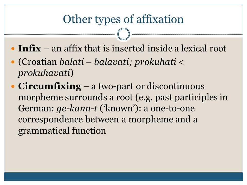 Other types of affixation