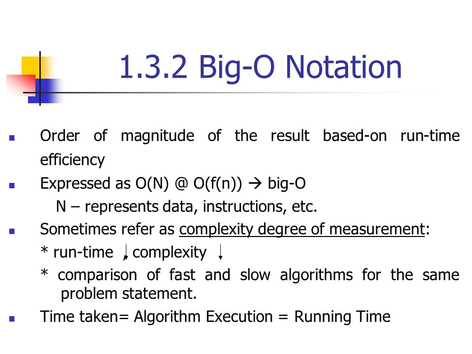1.3.2 Big-O Notation Order of magnitude of the result based-on run-time efficiency. Expressed as O(N) @ O(f(n))  big-O.
